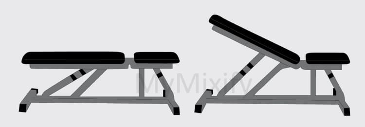Flat and Incline Bench Positions